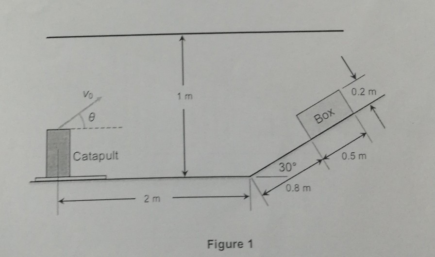 Solved: Design A Mechanical Catapult To Launch A Baseball ... on catapult kits, catapult systems, catapult technology, catapult designs, catapult description, catapult sketches, catapult plans, catapult models, catapult labels, catapult projects, catapult construction, catapult parts, catapult history, catapult dimensions, catapult materials,
