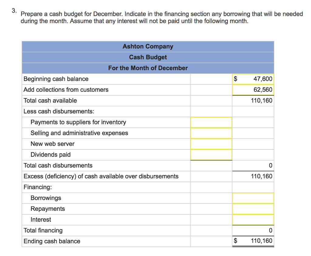 how to find beginning cash balance for cash budget
