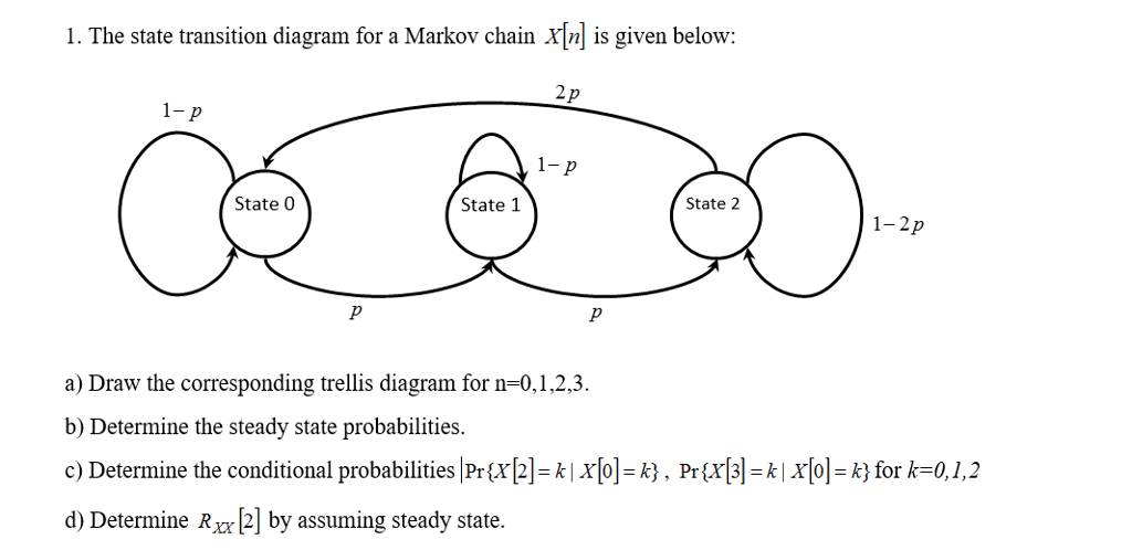 Solved 1 The State Transition Diagram For A Markov Chain