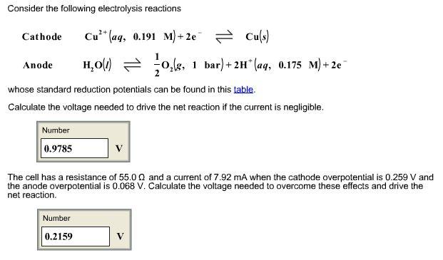 Reverse Electrolysis