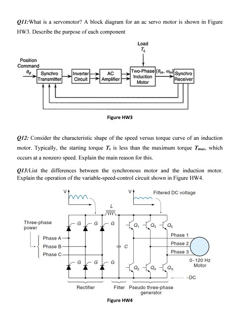 Enjoyable Solved Oii What Is A Servomotor A Block Diagram For An A Wiring 101 Vieworaxxcnl