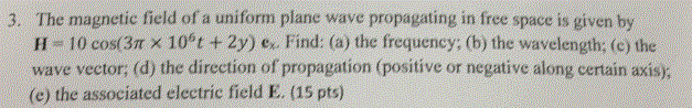 The magnetic field of a uniform plane wave propaga