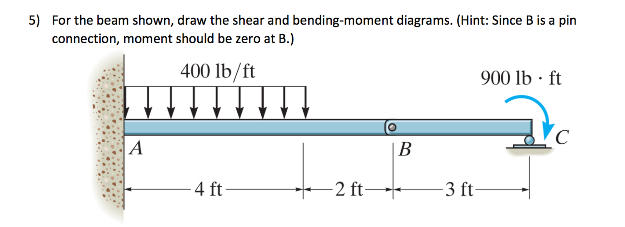 Solved For The Beam Shown Draw Shear And Bending Mom Bendingmoment Diagrams Forthe Cheggcom