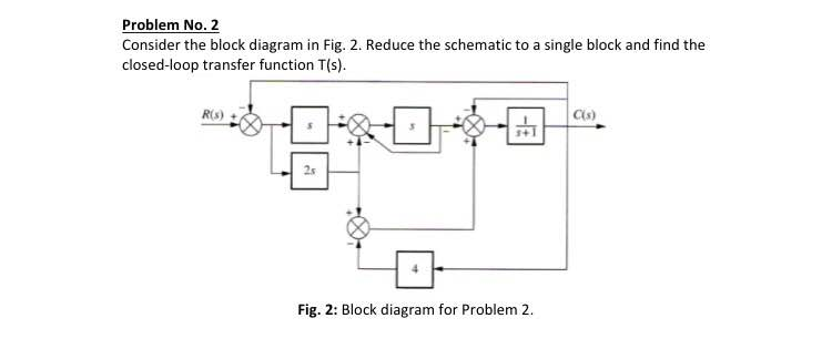 Electrical engineering archive september 16 2015 chegg 2 consider the block diagram in fig 2 reduce ccuart Gallery