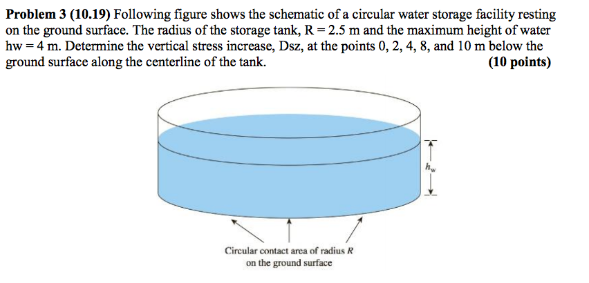 solved following figure shows the schematic of a circular chevy gas tank schematics problem 3 (10 19 following figure shows the schematic of a circular water storage facility resting