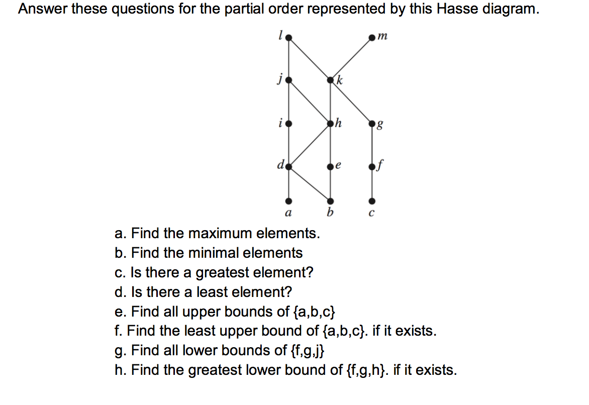 Solved Answer These Questions For The Partial Order Repre Chegg Com