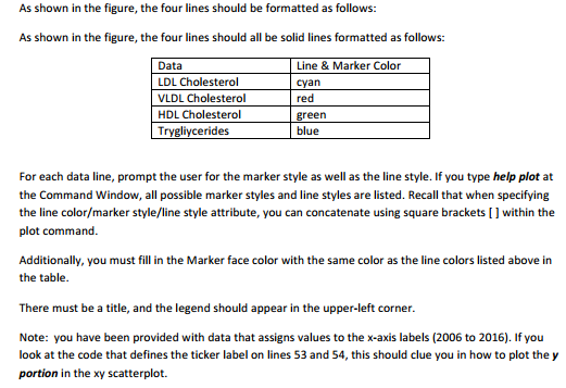 Solved: Need Help Writing This MATLAB Assignment I Need He