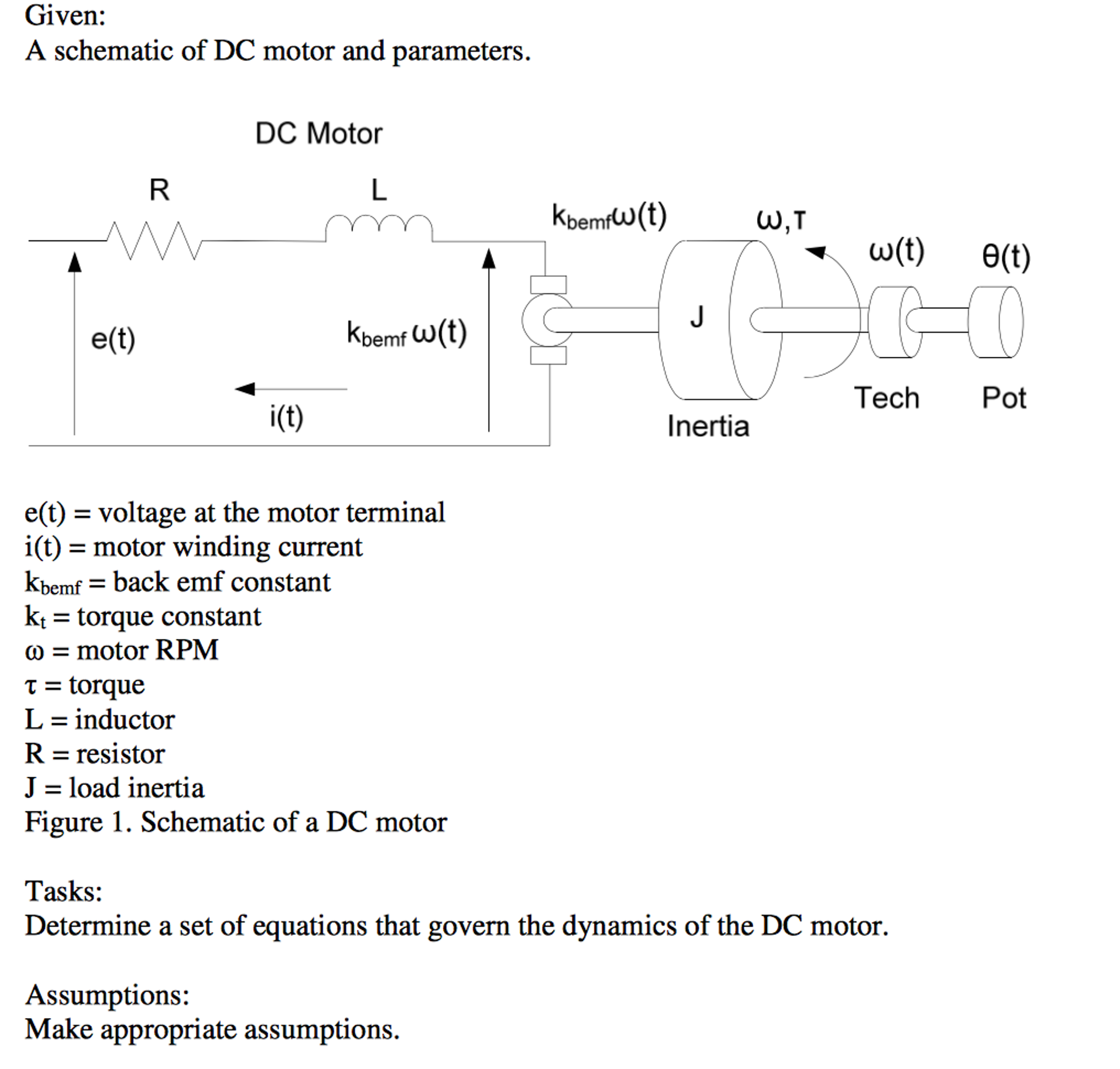 Solved: A Schematic Of DC Motor And Parameters  E(t) = Vol