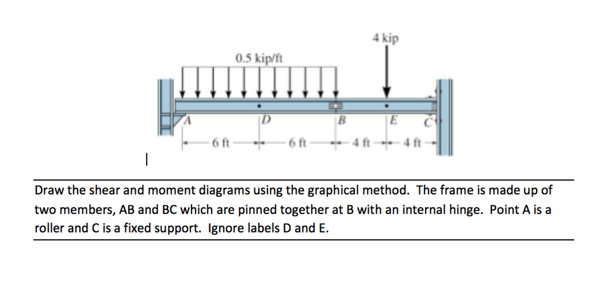 Draw The Shear And Moment Diagrams Using Graph Bendingmoment Forthe Cheggcom