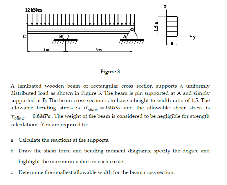 For Accessibility Draw Shear Force And Bending Moment Diagram