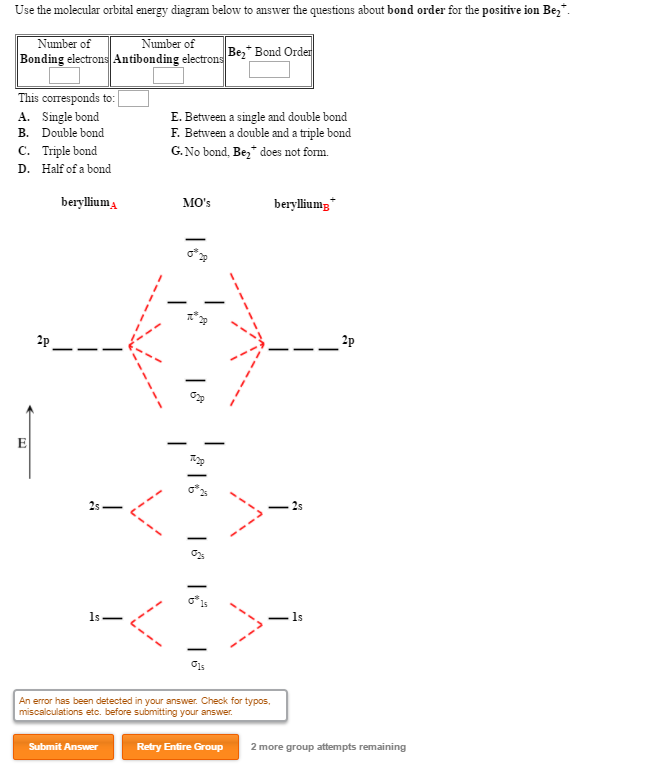 B 2 Molecular Orbital Diagram
