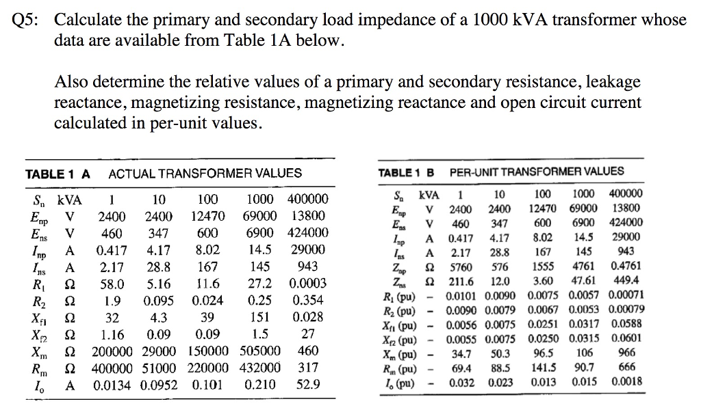 Q5: Calculate the primary and secondary load impedance of a 1000 kVA transformer whose data are available from Table 1A below Also determine the relative values of a primary and secondary resistance, leakage reactance, magnetizing resistance, magnetizing reactance and open circuit current calculated in per-unit values. TABLE 1 A ACTUAL TRANSFORMER VALUES TABLE 1 B PER-UNIT TRANSFORMER VALUES S kVA10 100 1000 400000 Ep 2400 240012470 69000 13800 E V460 347 600 6900 424000 Ip A 0.417 4.17 8.02 14.5 29000 10 1001000 400000 S. kVA 1 ED V2400 2400 12470 69000 13800 Ens V460347 600 6900 424000 I A 0.417 4.17 8.0214.5 29000 IS A2.1728.8 16714;5 R, Ω 58.0 5.16 11.6 27.20.0003 R, Ω 1.9 0.095 0.024 0.25 0.354 Ху Ω 32 4.3 ΧοΩ 1.16 0.09 0.09 1.5 Xm S2 200000 29000 150000 505000 460 Rm 400000 51000 220000 432000 317 a A 2.17 28.8 67 145 943 z, Ω 5760 576 1555 4761 0.4761 2. Ω 211.6 12.0 3.60 47.61 449.4 Ri (pu) -0.0101 0.0090 0.0075 0.0057 0.00071 39 1510.028 R2 (pu) - 0.0090 0.0079 0.0067 0.0053 0.00079 x,i(pu) -0.0056 0.0075 0.0251 0.0317 0.0588 xa (pu) -0.0055 0.0075 0.0250 0.0315 0.0601 Xm (pu) Rm (pu) I, (pu) 4.7 50.3 96.5 106 966 69.4 88.5 141.5 90.7666 0.032 0.023 0.013 0.015 0.0018 A 0.0134 0.0952 0.101 0.210 52.9