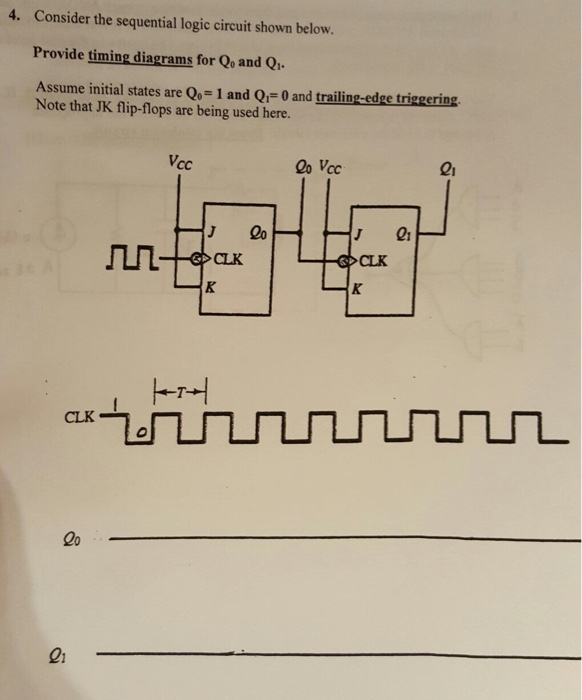Consider the sequential logic circuit shown below.