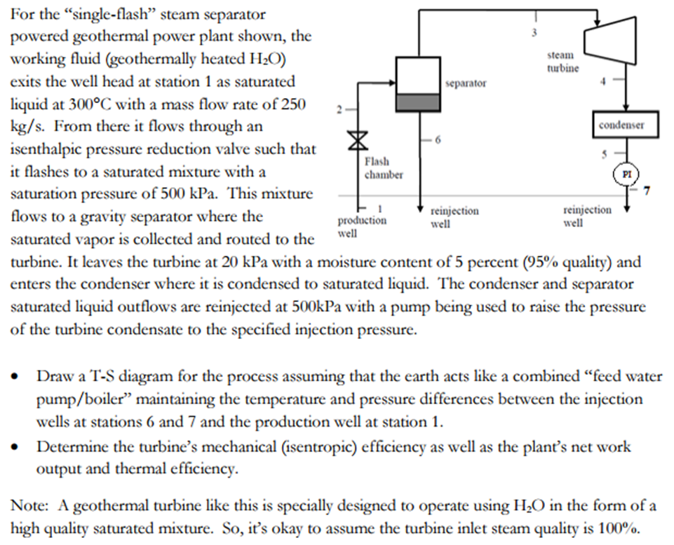 Geothermal Power Plant Ts Diagram Detailed Schematics Diagram