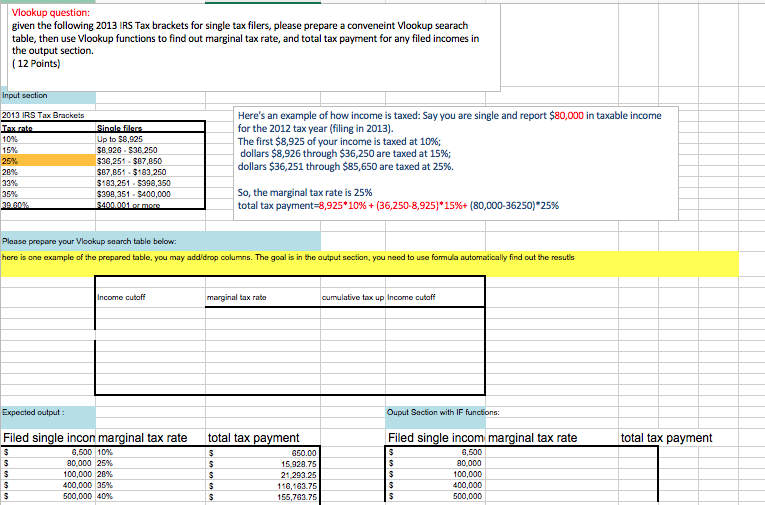 Solved: Vlookup Question: Given The Following 2013 IRS Tax ...