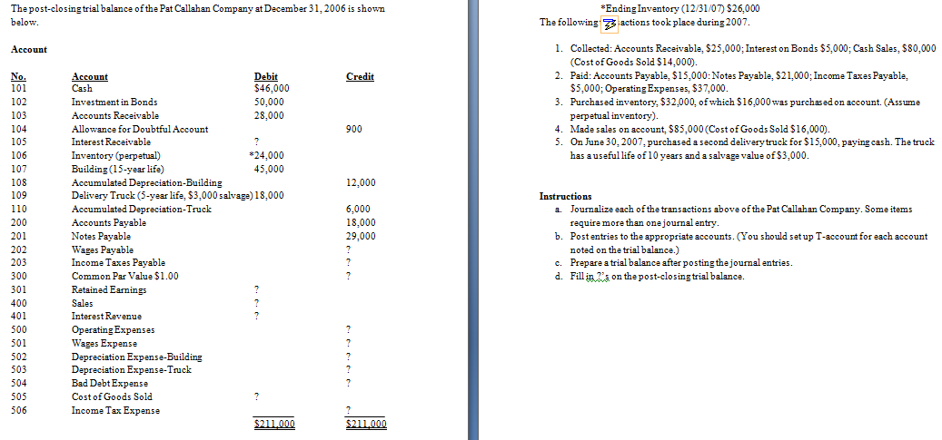 how to find post closing trial balance