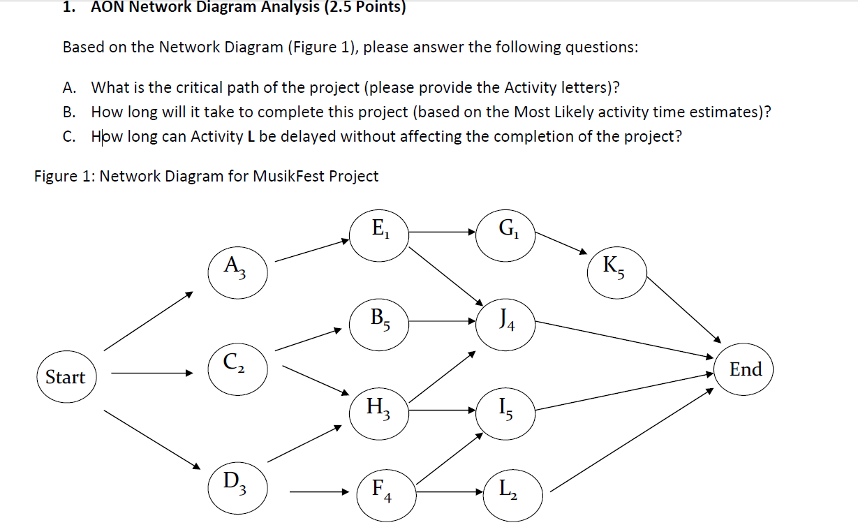 Solved aon network diagram analysis based on the network aon network diagram analysis based on the network ccuart Images