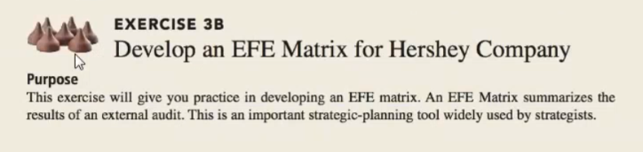 Solved: EXERCISE 3B Develop An EFE Matrix For Hershey Comp