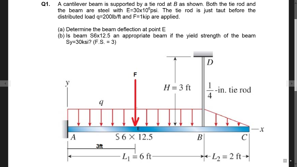 deflection of beams and cantilevers Why is the deflection limit for cantilevered beams typically twice that for a cantilevers and so it is not fair to apply the same standards for cantilever.