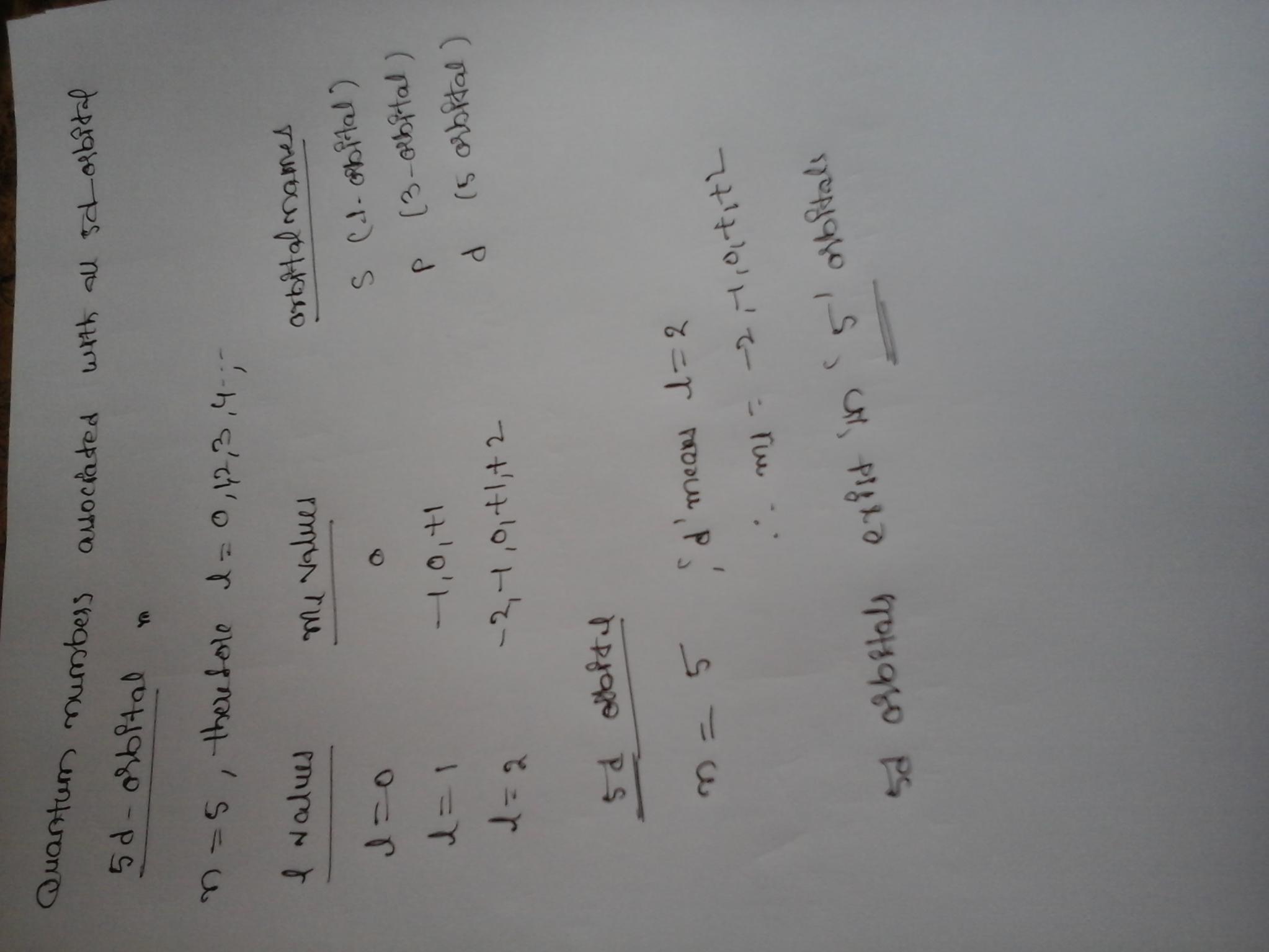 How many 5d orbitals exist