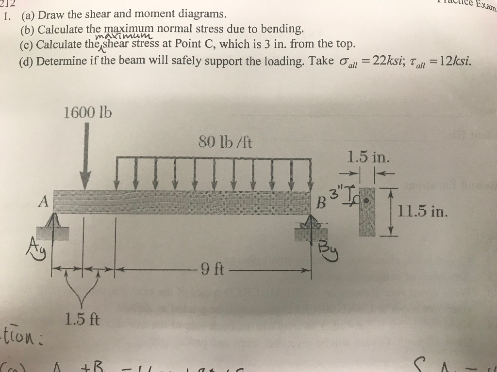 Solved Tuciice Exam 212 1 A Draw The Shear And Moment Will Calculate Force Bending Diagram For 5 Question Diagrams B Maximum Normal Stre