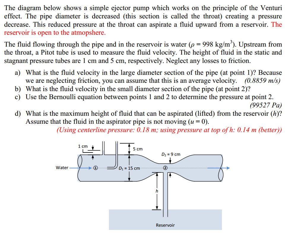 The Diagram Below Shows A Simple Ejector Pump Whic