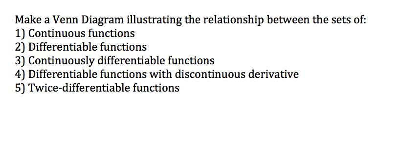 Solved Make A Venn Diagram Illustrating The Relationship