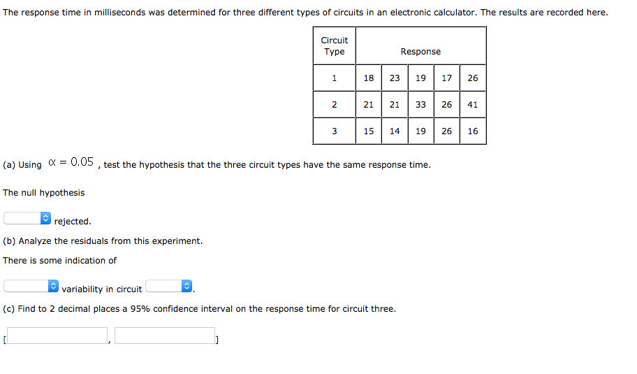 Solved: The Response Time In Milliseconds Was Determined F