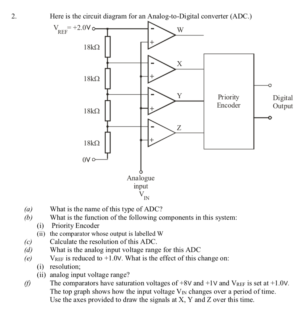 Here Is The Circuit Wiring Diagrams Bitesize Physics Series And Parallel Circuits Revision Page 4 Solved Diagram For An Analog To Digit Rh Chegg Com Four