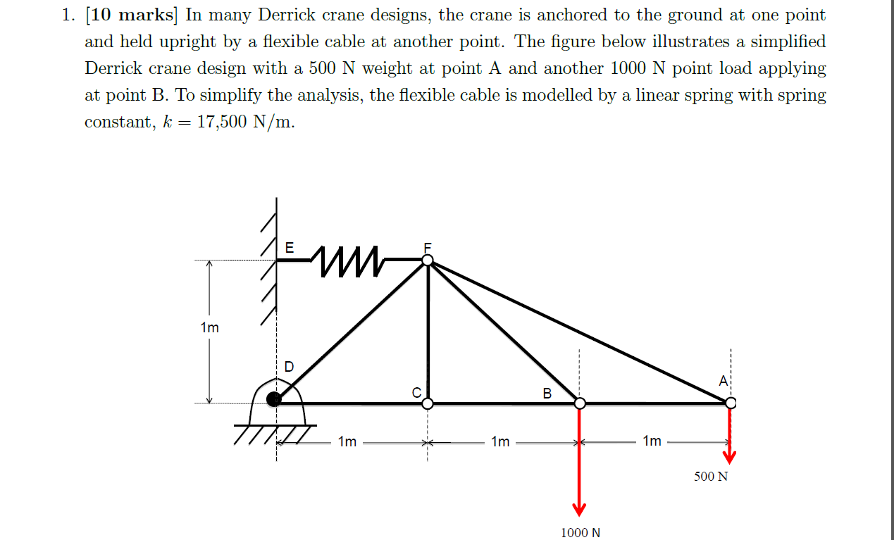 Solved A Sketch The Free Body Diagram Of System Desc Truss
