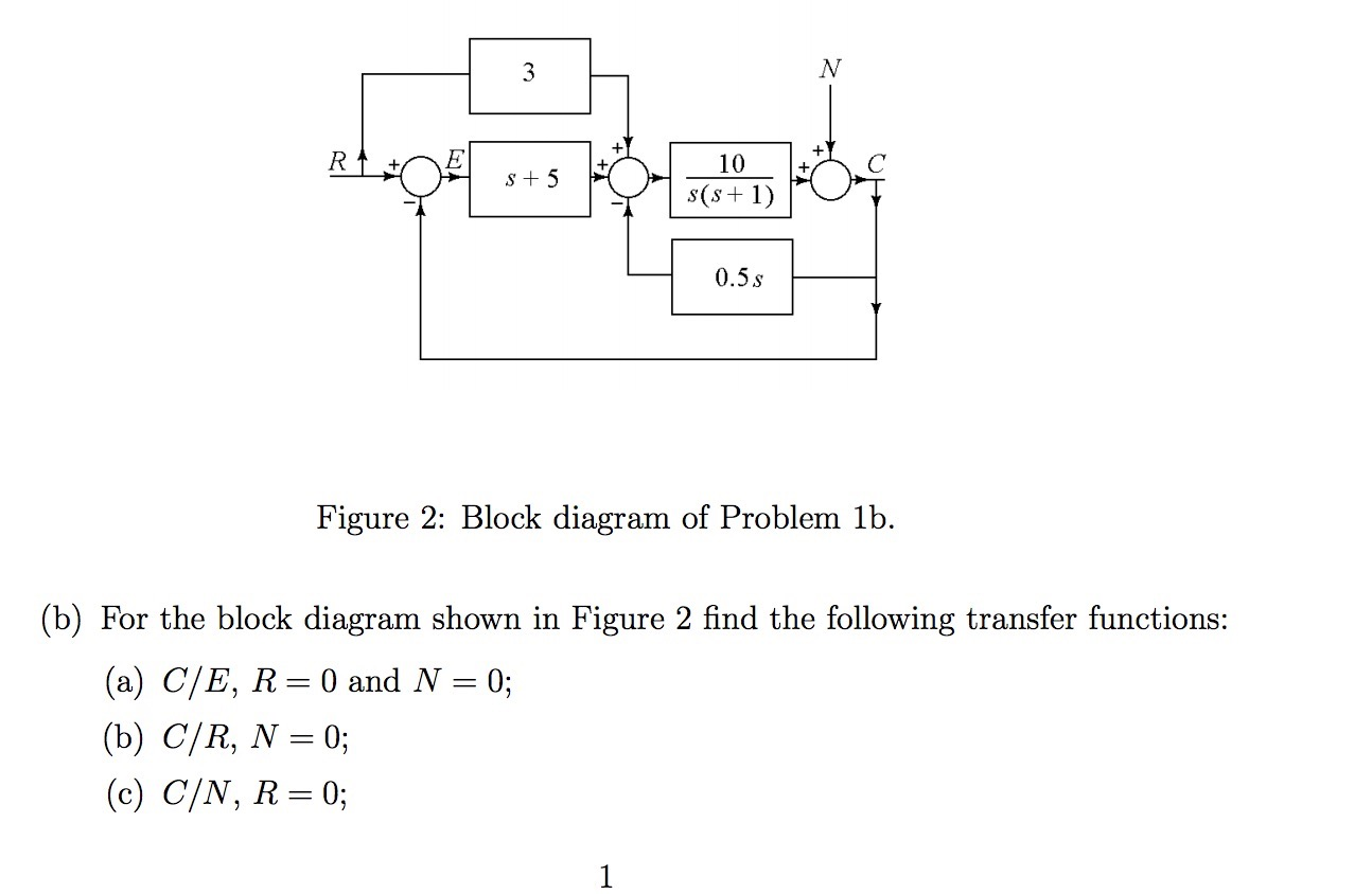 c r o block diagram solved: for the block diagram shown in figure 2 find the f ... r o water purifier circuit diagram