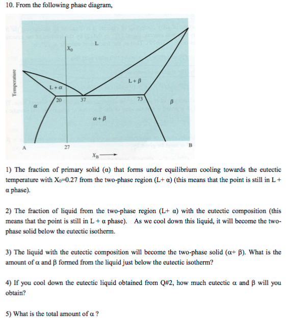 Solved From The Following Phase Diagram 1 The Fraction
