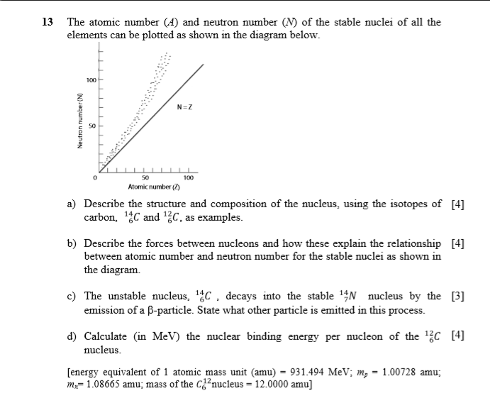 Solved 13 The Atomic Number A And Neutron Number V Of