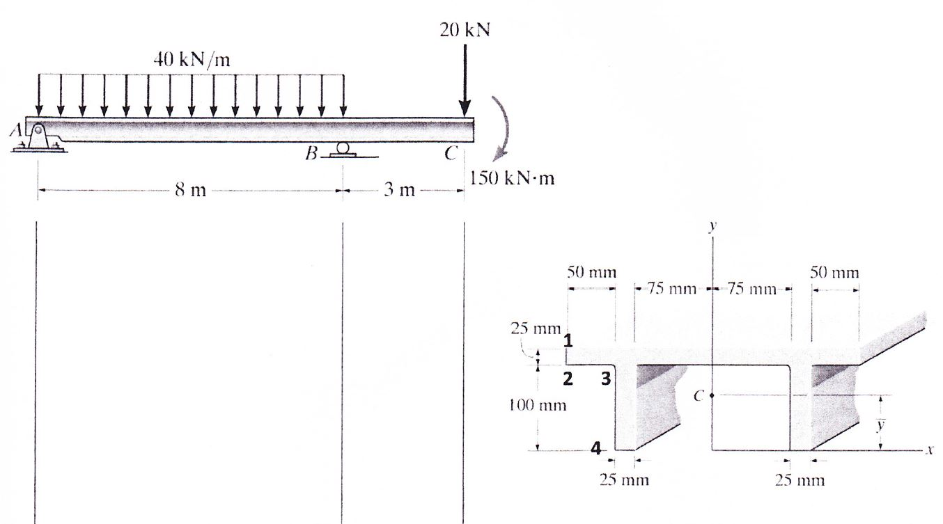 For The Beam Shown Determine : Shear And Moment Di