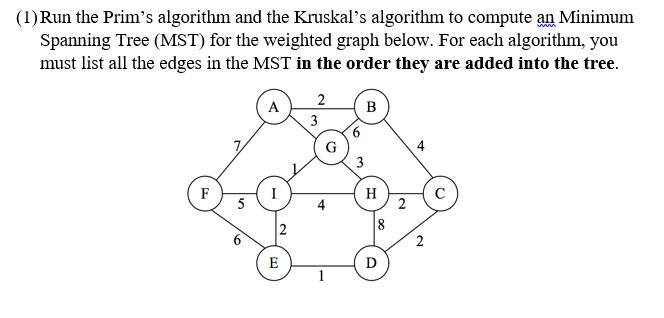 Solved: (1)Run The Prim's Algorithm And The Kruskal's Algo
