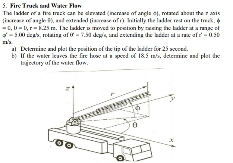 fire truck and water flow the ladder of a fire truck can be elevated