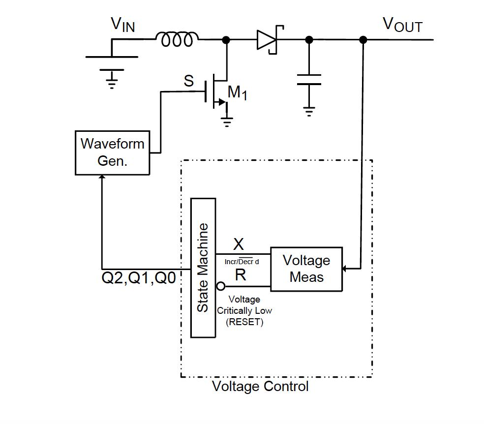 Design Of A Switching Power Converter Part I Powe Circuit Diagram Also Electronic Schematic Diagrams On Digital In 000 M1 Waveform Gen Ncr Decr D Voltage Meas Q2 Q1