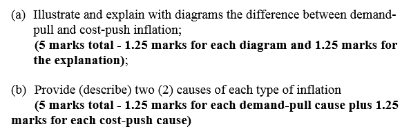 Solved Illustrate And Explain With Diagrams The Differenc