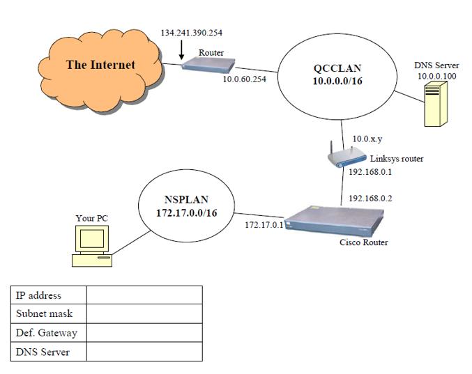 Solved: Assian An IP Address, Subnet Mask, Default Gateway