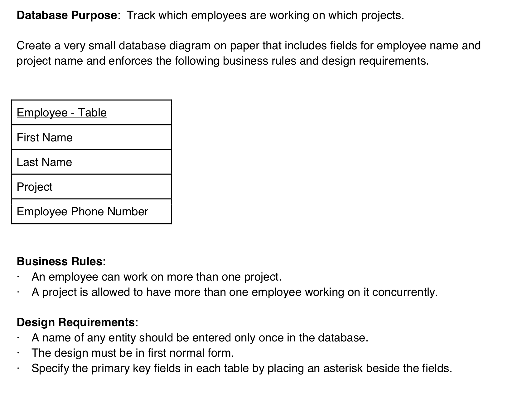 Database purpose track which employees are workin chegg database purpose track which employees are workin ccuart Images