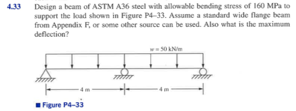 Design A Beam Of ASTM A36 Steel With Allowable Ben