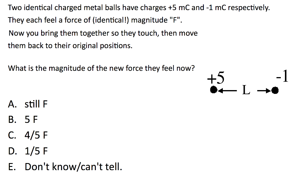 Two identical charged metal balls have charges +5 mC and -1 mC respectively. They each feel a force of (identical!) magnitude F Now you bring them together so they touch, then move them back to their original positions. What is the magnitude of the new force they feel now? +5 -1 A. still F B. 5F C. 4/5 F D. 1/5 F E. Dont know/cant tell.