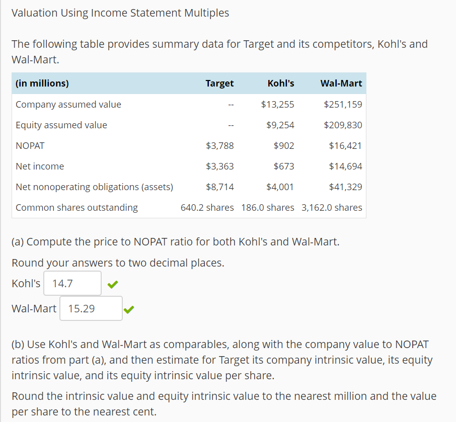 Solved valuation using income statement multiples the fol question valuation using income statement multiples the following table provides summary data for target a altavistaventures Image collections