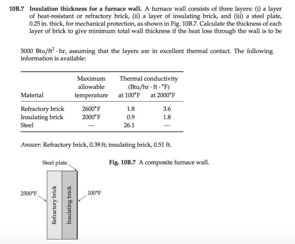 What should be the thickness of the wall of the house (load-bearing, external, internal) 78