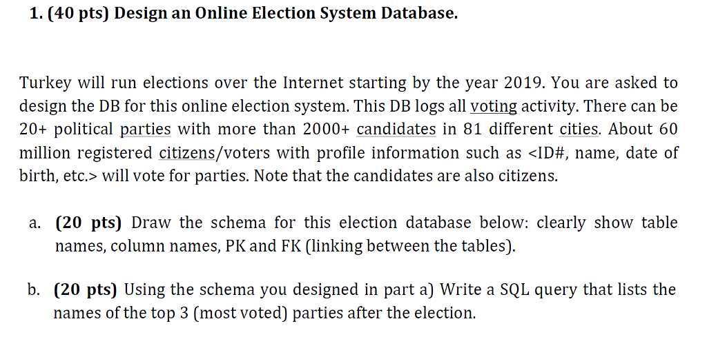 Solved: Turkey Will Run Elections Over The Internet Starti