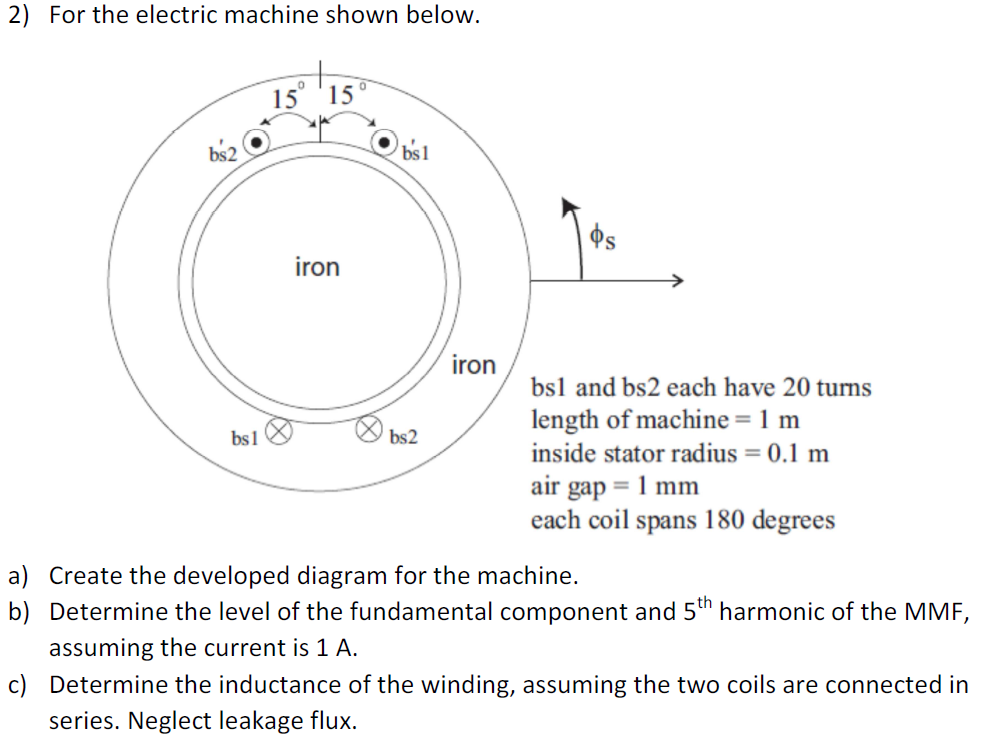 Solved for the electric machine shown below a create th image for for the electric machine shown below a create the developed diagram for ccuart Images