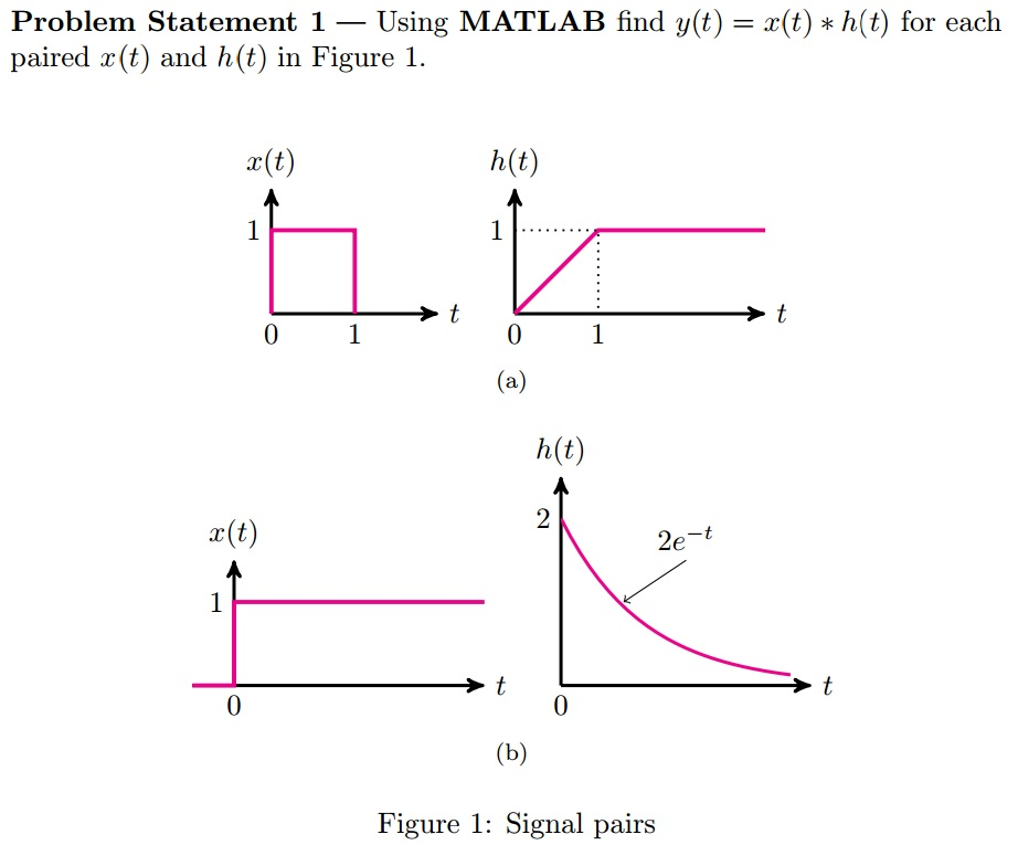 Solved: Using MATLAB Find Y(t) = X(t) ? H(t) For Each Pair