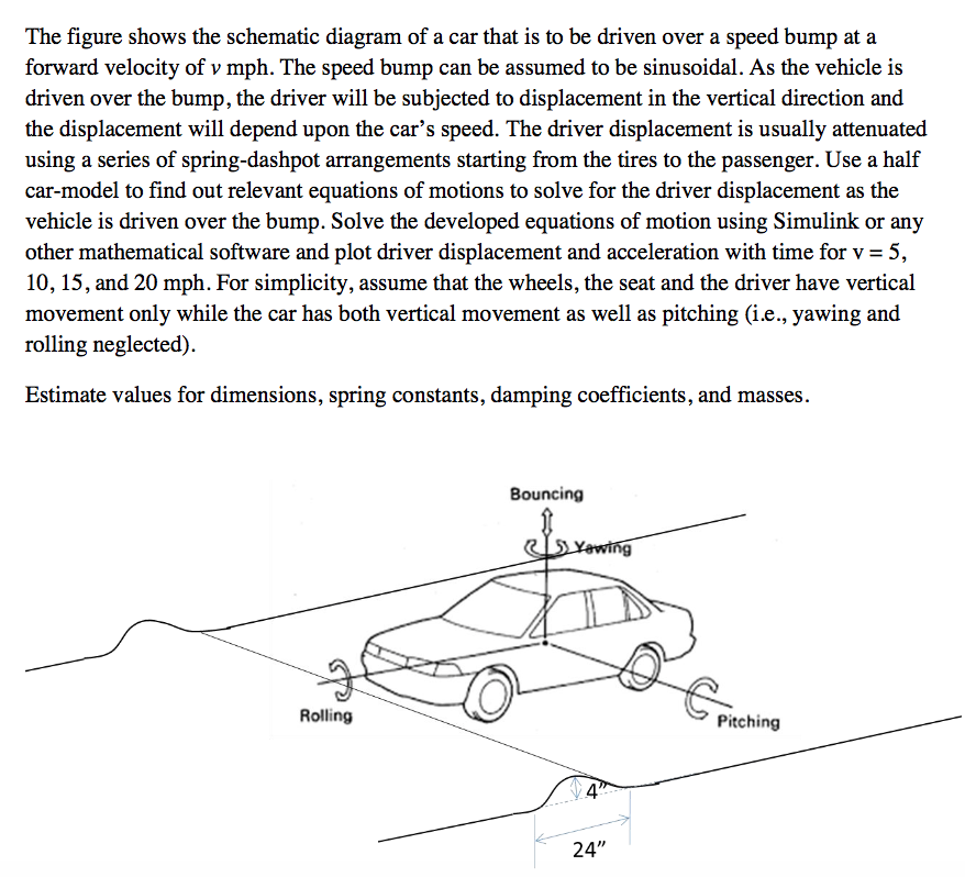 Solved: The Figure Shows The Schematic Diagram Of A Car Th ...
