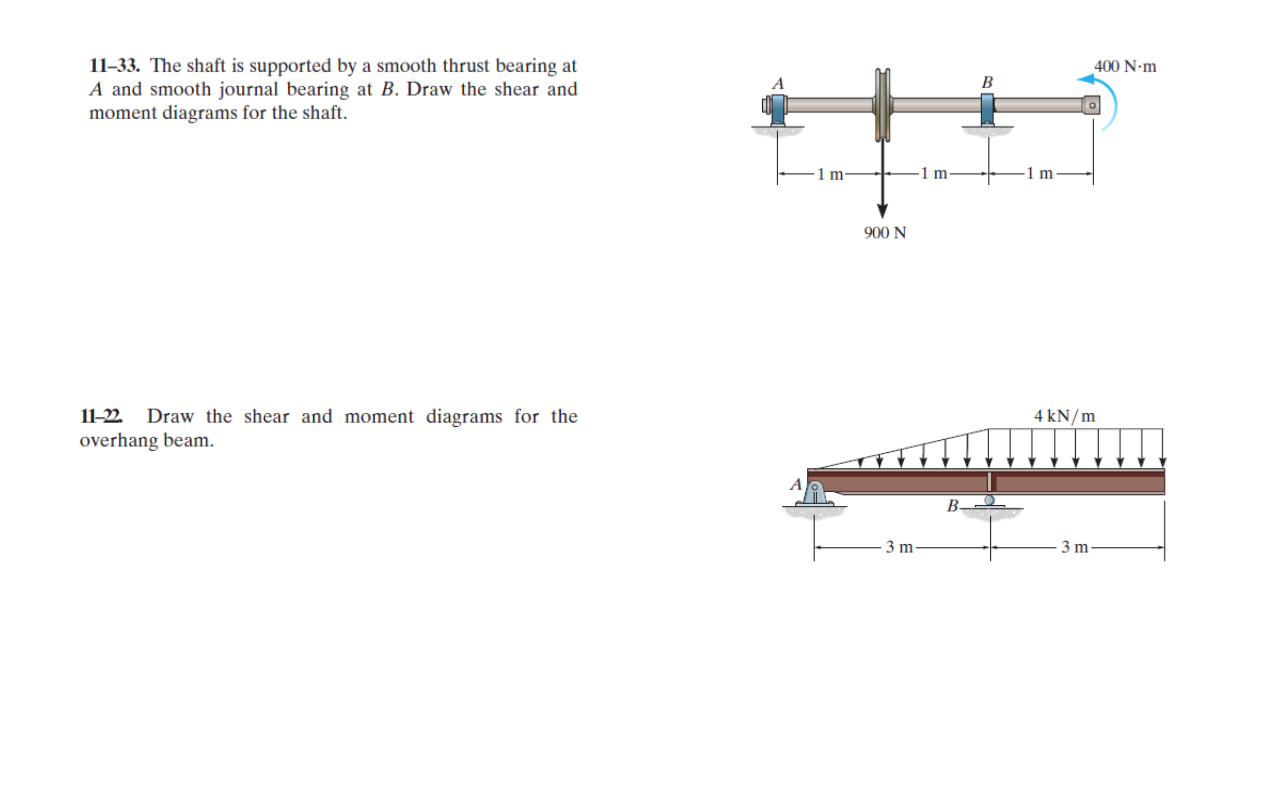 Solved Draw The Shear And Moment Diagrams For Beam11 Beam Image 11 33