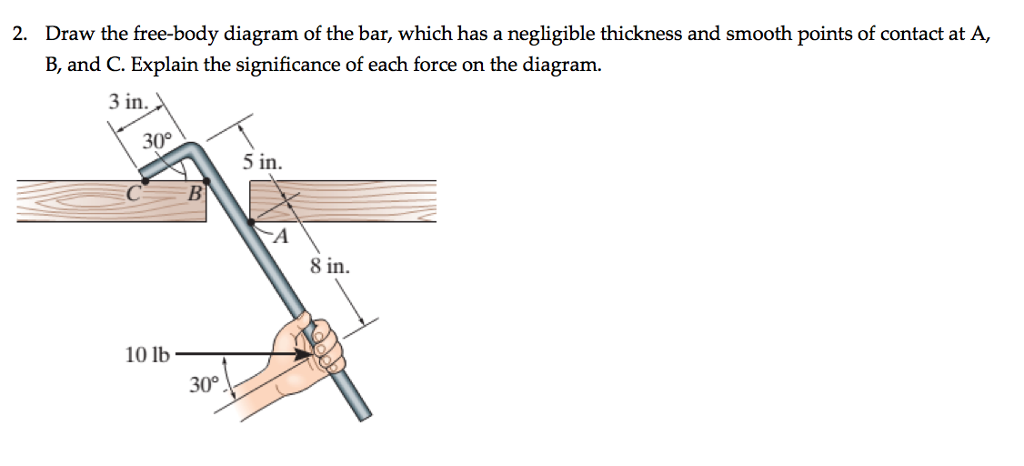 solved draw the free body diagram of the wing of the pass rh chegg com Airplane Wing Parts airplane wing diagram